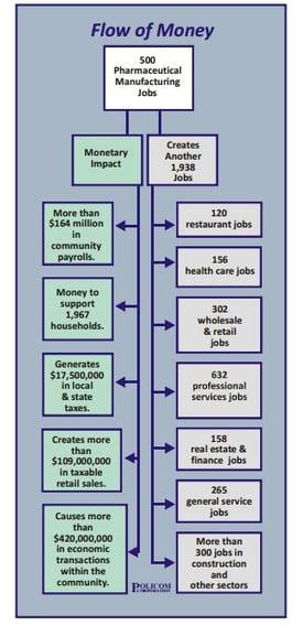 Impact_Example-Infographic.jpg
