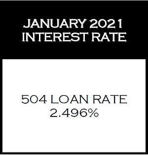 January 2021 Interest Rate