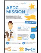 AEDC Reports Header-Icon-9